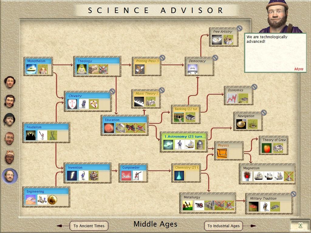 sciencee