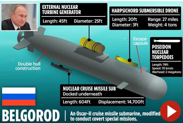 Британцы в шоке от новейшей русской субмарины